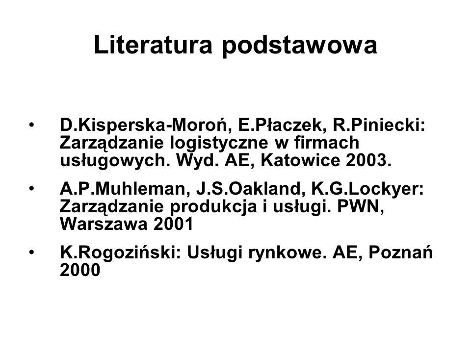 Literatura podstawowa
