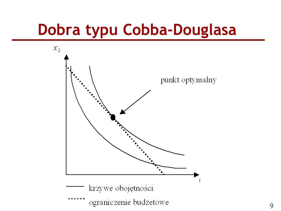 Dobra typu Cobba-Douglasa
