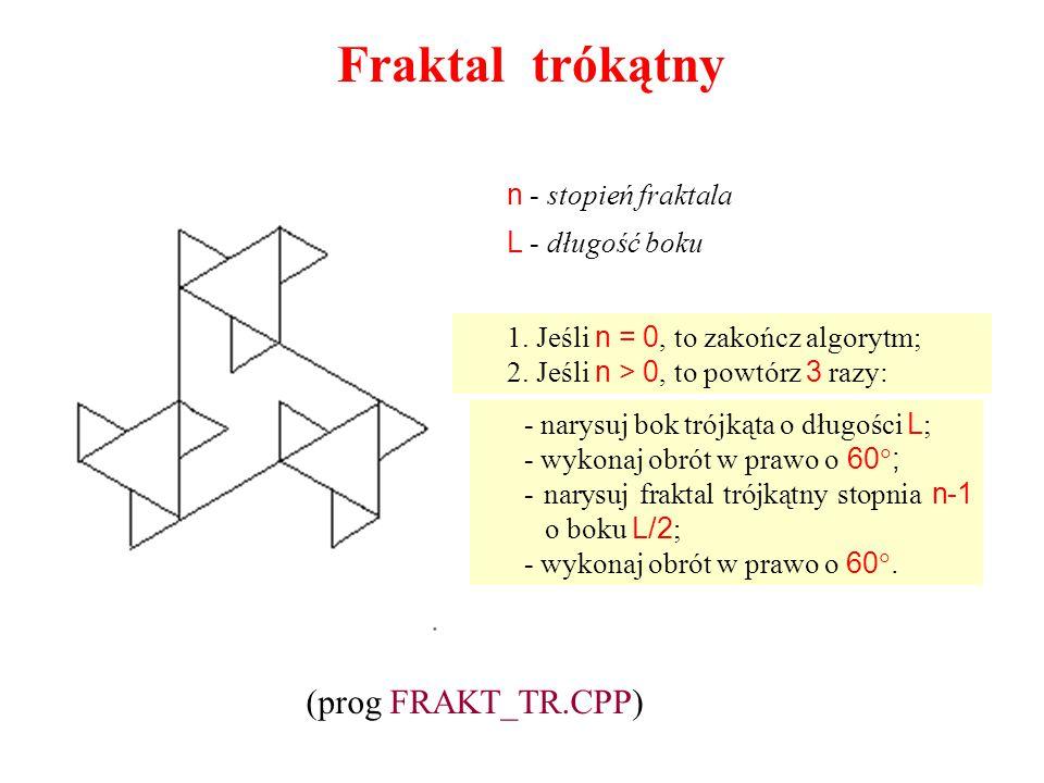 Fraktal trókątny (prog FRAKT_TR.CPP) n - stopień fraktala
