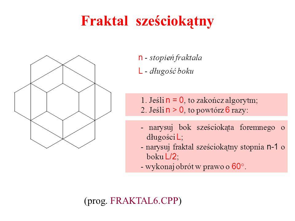 Fraktal sześciokątny (prog. FRAKTAL6.CPP) n - stopień fraktala