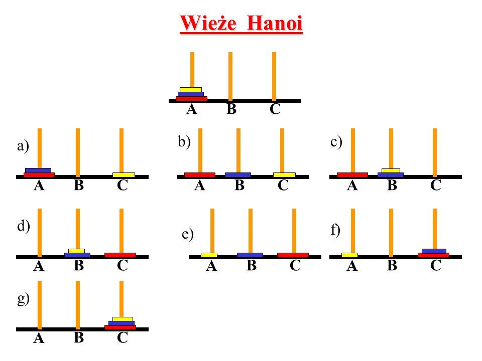 Wieże Hanoi A B C A B C a) A B C b) A B C c) A B C d) A B C e) A B C
