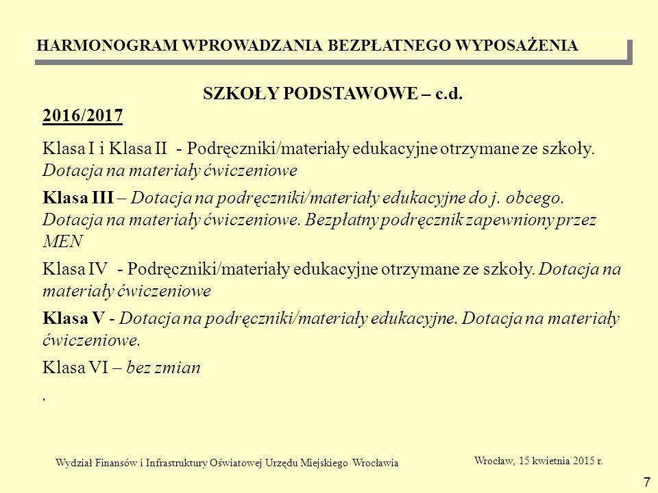 SZKOŁY PODSTAWOWE – c.d. 2016/2017