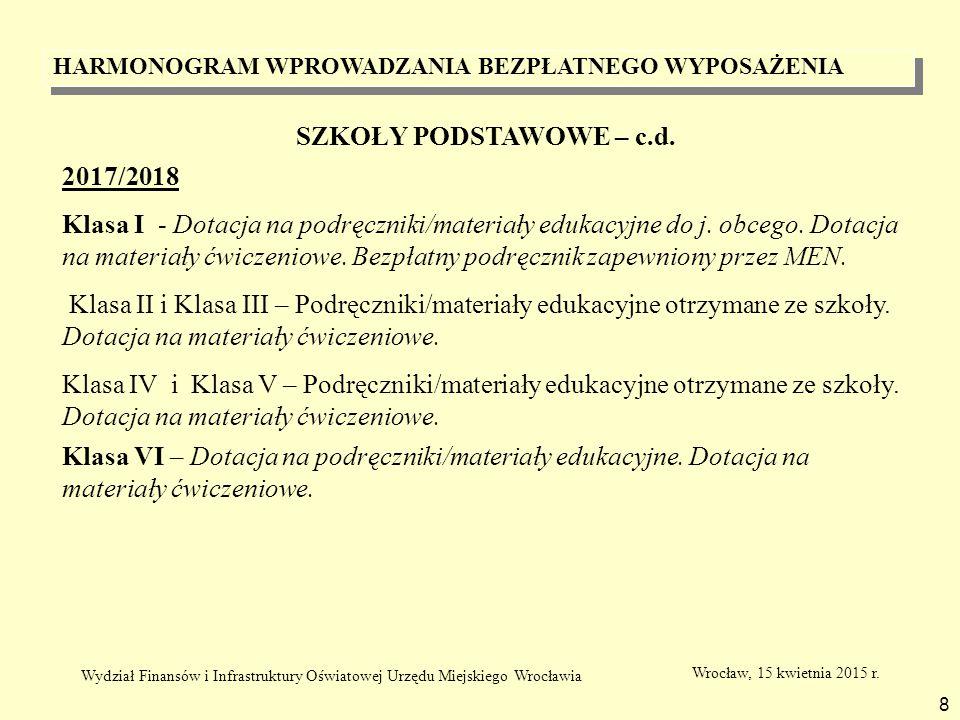 SZKOŁY PODSTAWOWE – c.d. 2017/2018