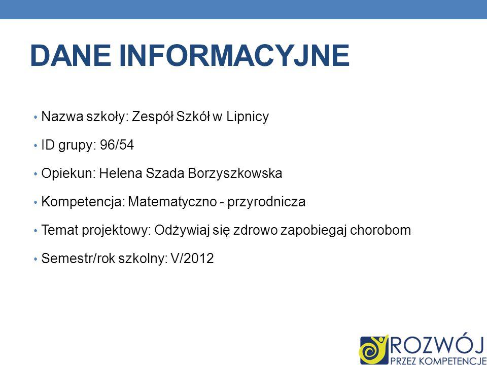 Dane INFORMACYJNE Nazwa szkoły: Zespół Szkół w Lipnicy ID grupy: 96/54