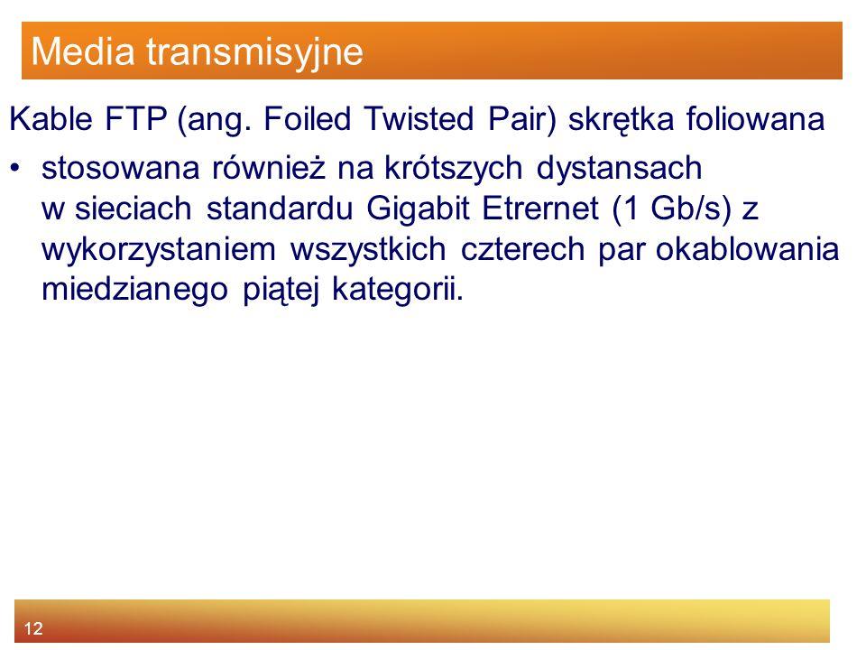 Media transmisyjne Kable FTP (ang. Foiled Twisted Pair) skrętka foliowana.