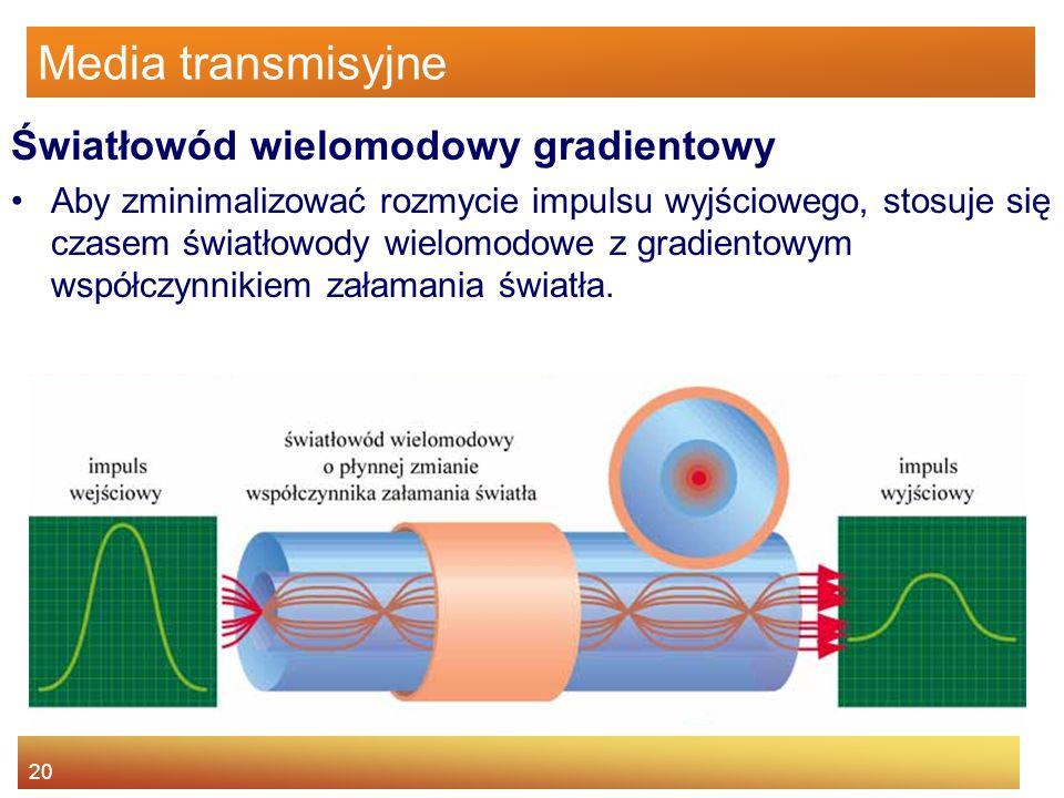 Media transmisyjne Światłowód wielomodowy gradientowy