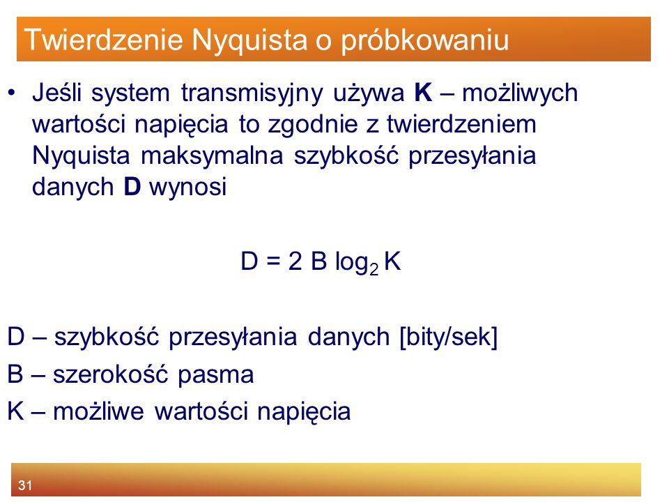 Twierdzenie Nyquista o próbkowaniu
