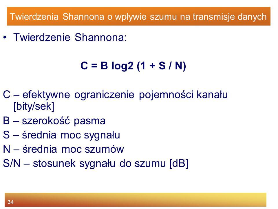 Twierdzenia Shannona o wpływie szumu na transmisje danych