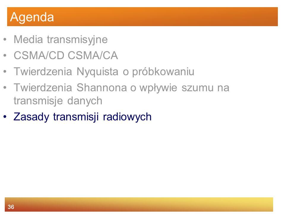 Agenda Media transmisyjne CSMA/CD CSMA/CA