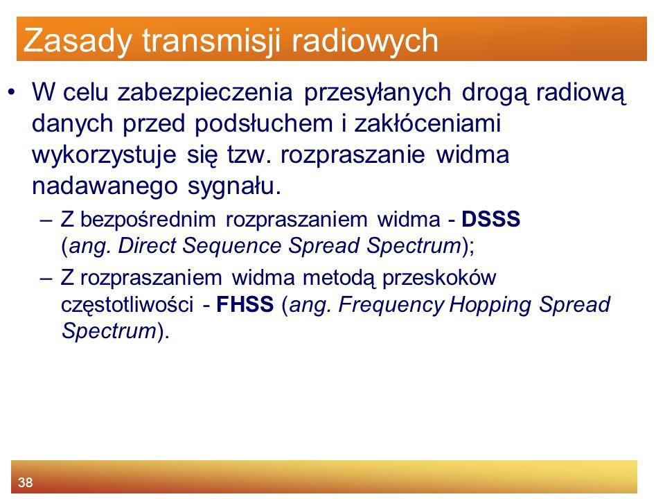 Zasady transmisji radiowych