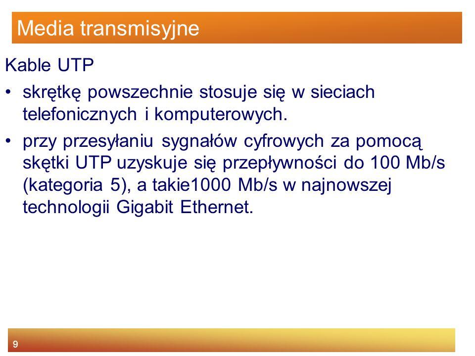 Media transmisyjne Kable UTP