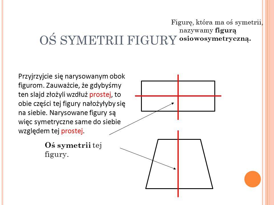 Figurę, która ma oś symetrii, nazywamy figurą osiowosymetryczną.