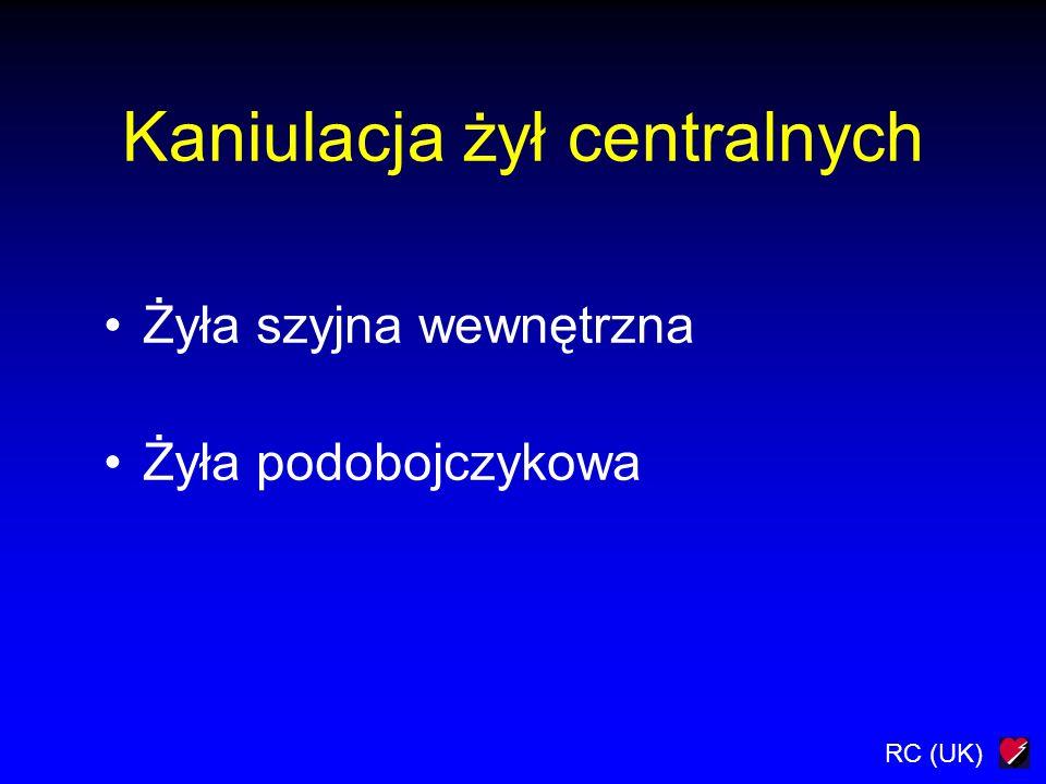 Kaniulacja żył centralnych