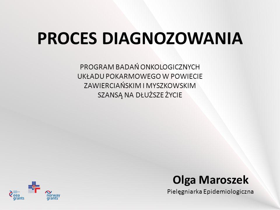 PROCES DIAGNOZOWANIA Olga Maroszek PROGRAM BADAŃ ONKOLOGICZNYCH