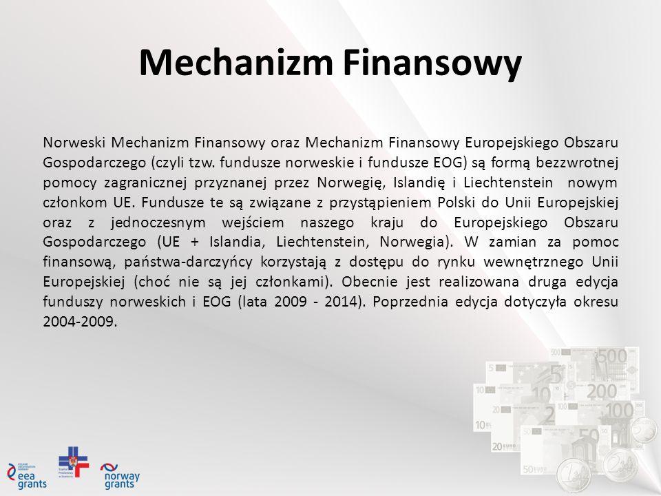 Mechanizm Finansowy