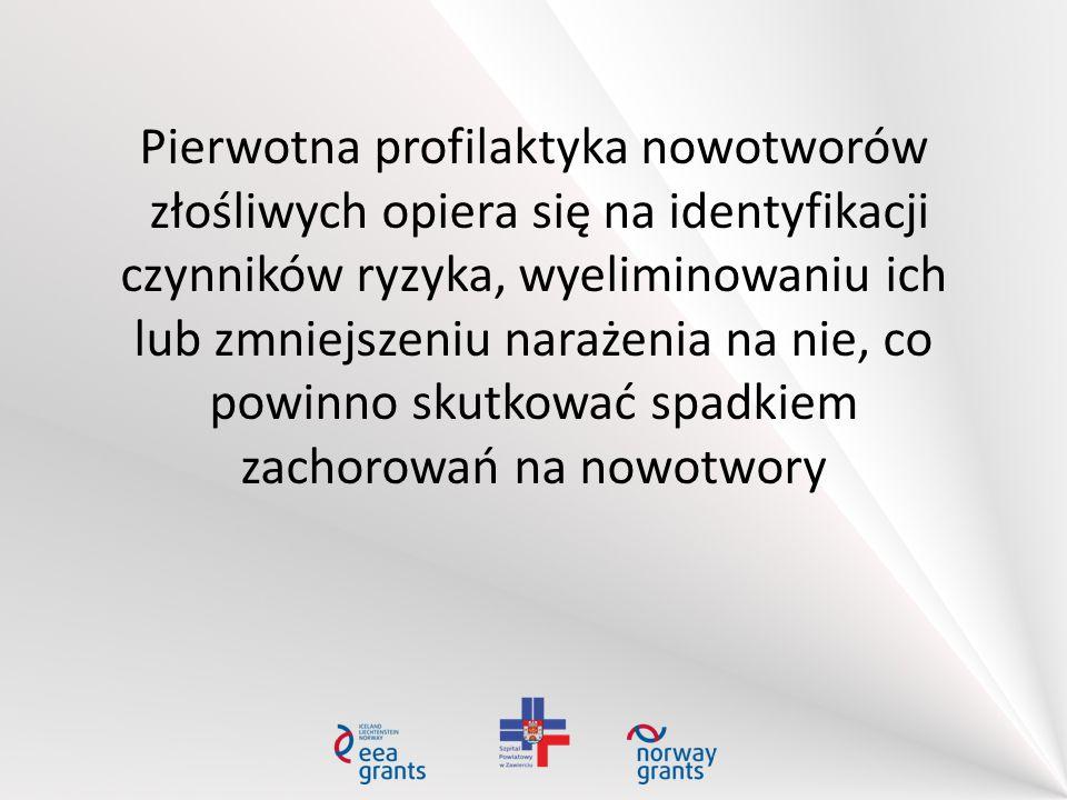 Pierwotna profilaktyka nowotworów