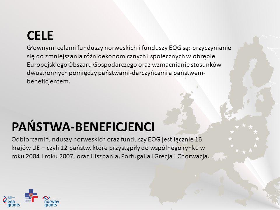 CELE Głównymi celami funduszy norweskich i funduszy EOG są: przyczynianie się do zmniejszania różnic ekonomicznych i społecznych w obrębie Europejskiego Obszaru Gospodarczego oraz wzmacnianie stosunków dwustronnych pomiędzy państwami-darczyńcami a państwem-beneficjentem.