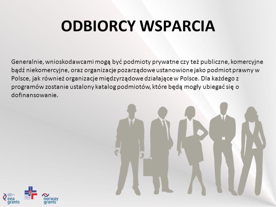 ODBIORCY WSPARCIA