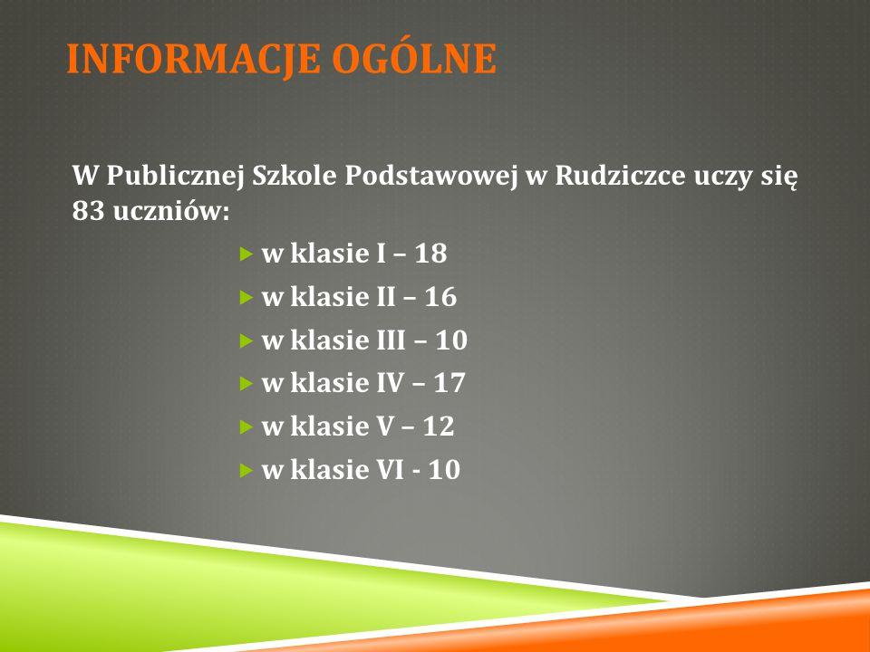 INFORMACJE OGÓLNE W Publicznej Szkole Podstawowej w Rudziczce uczy się 83 uczniów: w klasie I – 18.