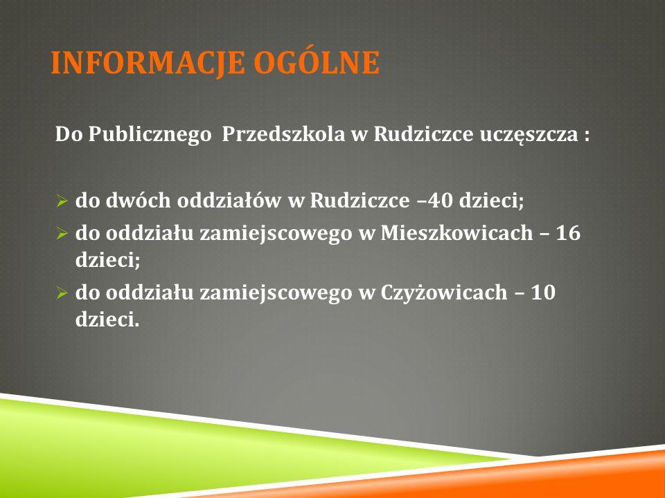 INFORMACJE OGÓLNE Do Publicznego Przedszkola w Rudziczce uczęszcza :