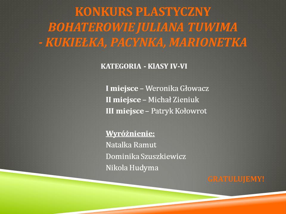 KATEGORIA - KlASY IV-VI