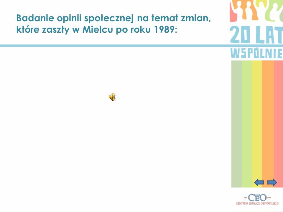 Badanie opinii społecznej na temat zmian, które zaszły w Mielcu po roku 1989:
