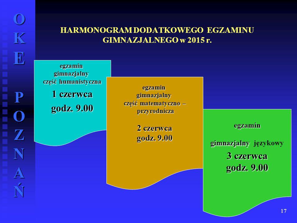HARMONOGRAM DODATKOWEGO EGZAMINU GIMNAZJALNEGO w 2015 r.