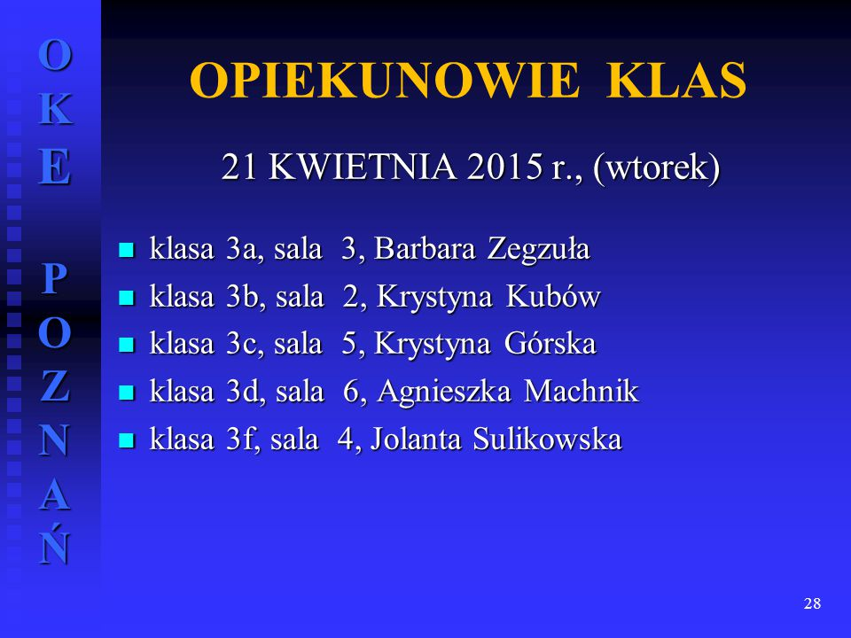 OPIEKUNOWIE KLAS 21 KWIETNIA 2015 r., (wtorek)