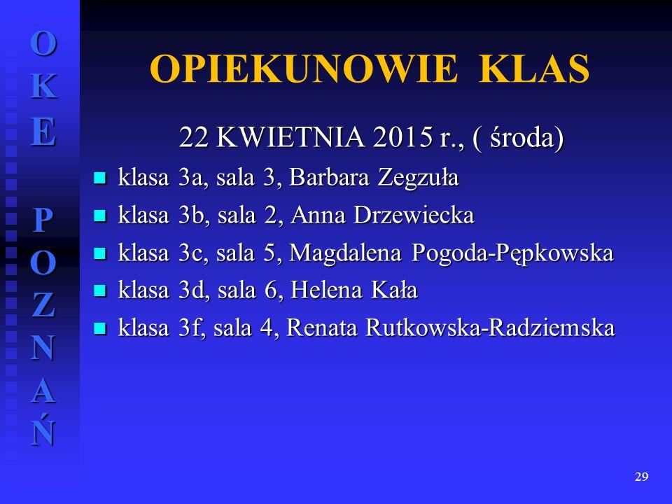 OPIEKUNOWIE KLAS 22 KWIETNIA 2015 r., ( środa)