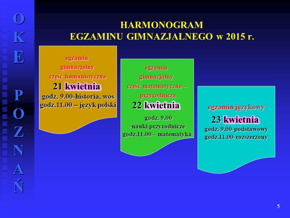 HARMONOGRAM EGZAMINU GIMNAZJALNEGO w 2015 r.