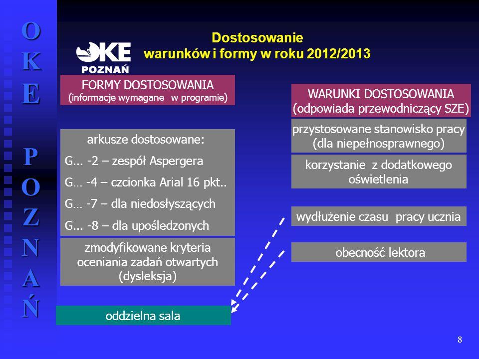 Dostosowanie warunków i formy w roku 2012/2013