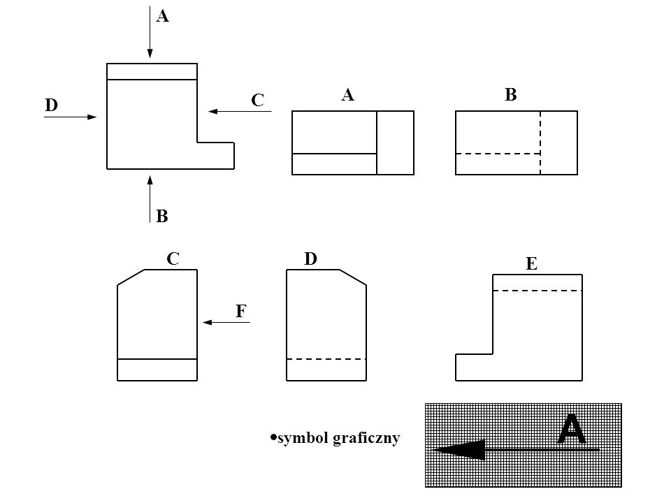 A B C D F E A symbol graficzny