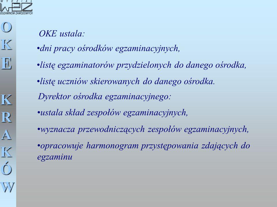 OKE ustala: dni pracy ośrodków egzaminacyjnych, listę egzaminatorów przydzielonych do danego ośrodka,
