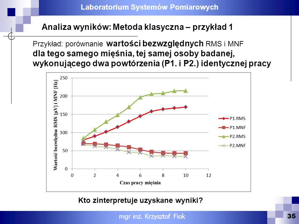 Analiza wyników: Metoda klasyczna – przykład 1