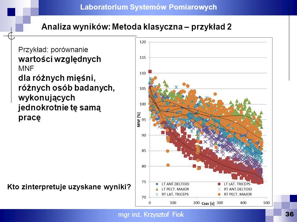 Analiza wyników: Metoda klasyczna – przykład 2