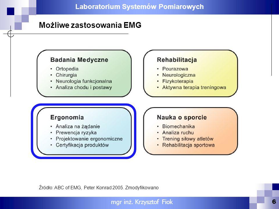 Możliwe zastosowania EMG