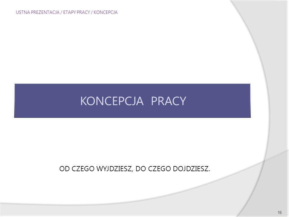 USTNA PREZENTACJA / ETAPY PRACY / KONCEPCJA