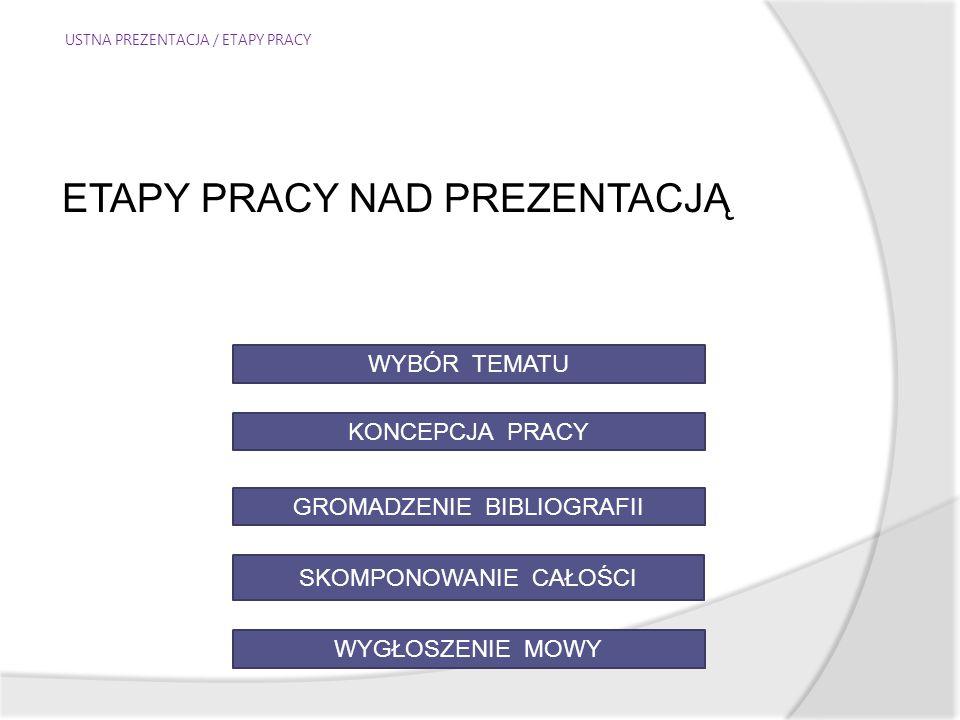 USTNA PREZENTACJA / ETAPY PRACY