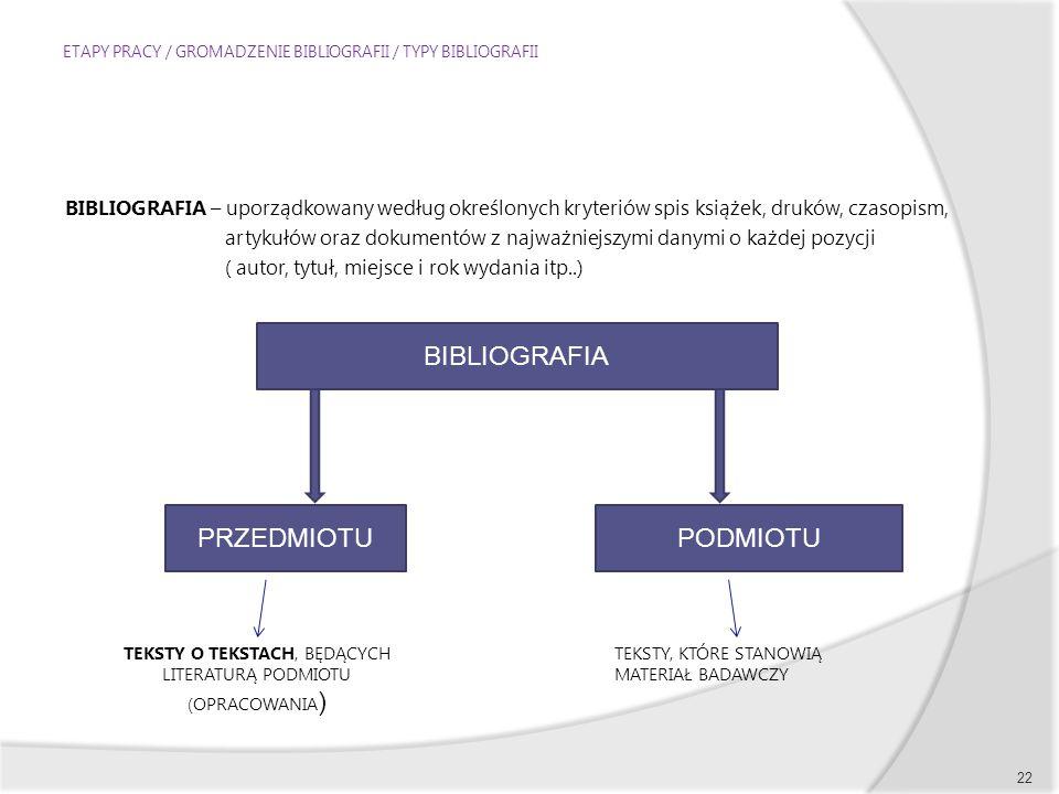 ETAPY PRACY / GROMADZENIE BIBLIOGRAFII / TYPY BIBLIOGRAFII
