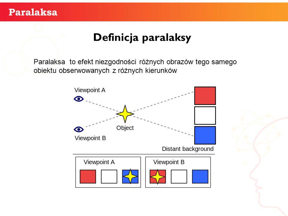 Definicja paralaksy informatyka + Paralaksa