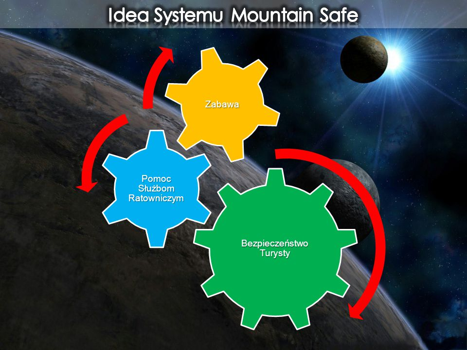Idea Systemu Mountain Safe
