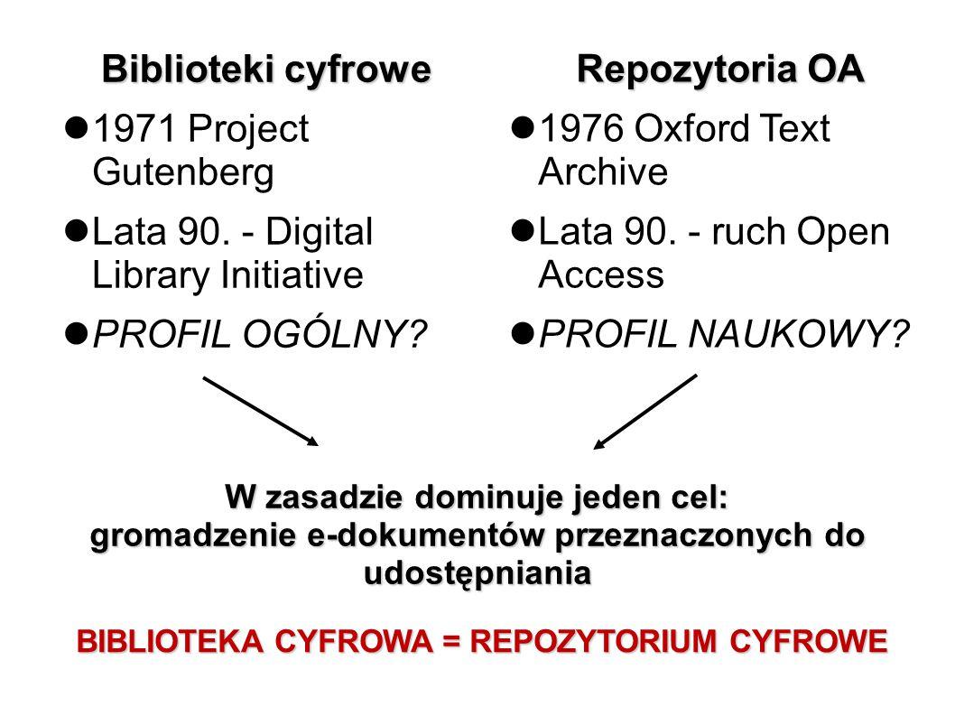 Biblioteki cyfrowe Repozytoria OA