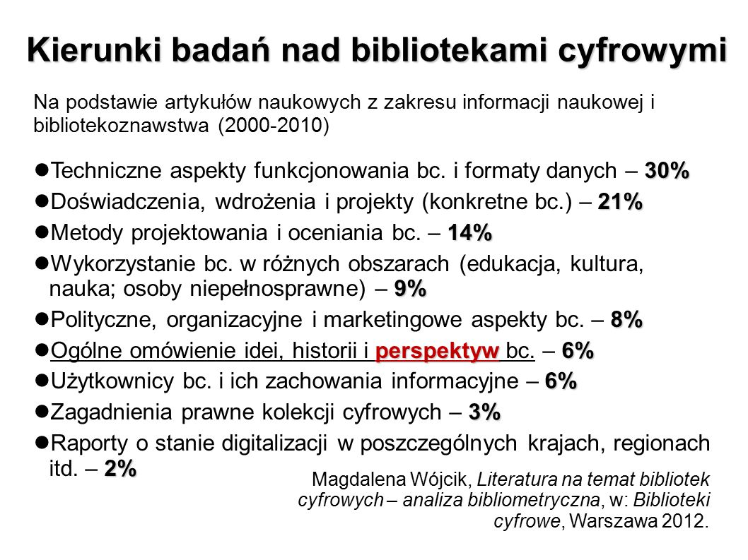 Kierunki badań nad bibliotekami cyfrowymi