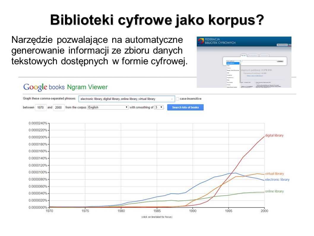 Biblioteki cyfrowe jako korpus