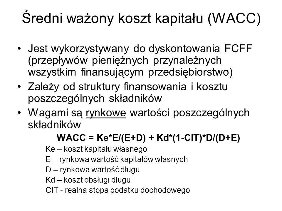 Średni ważony koszt kapitału (WACC)