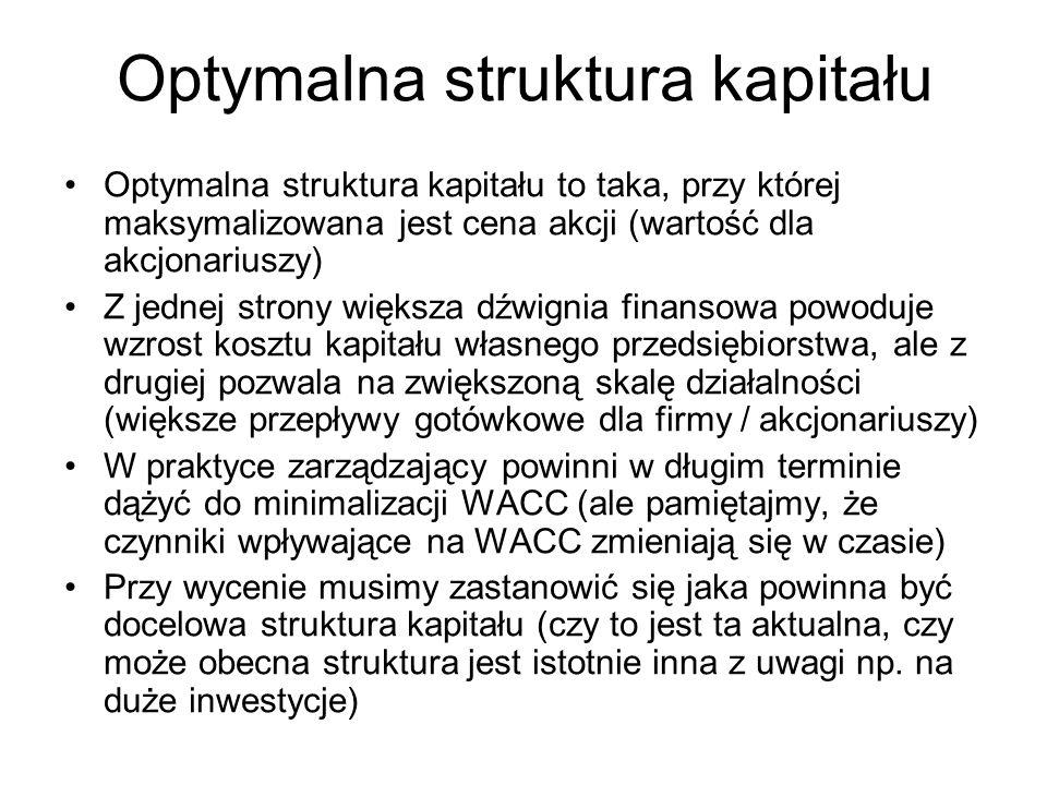 Optymalna struktura kapitału