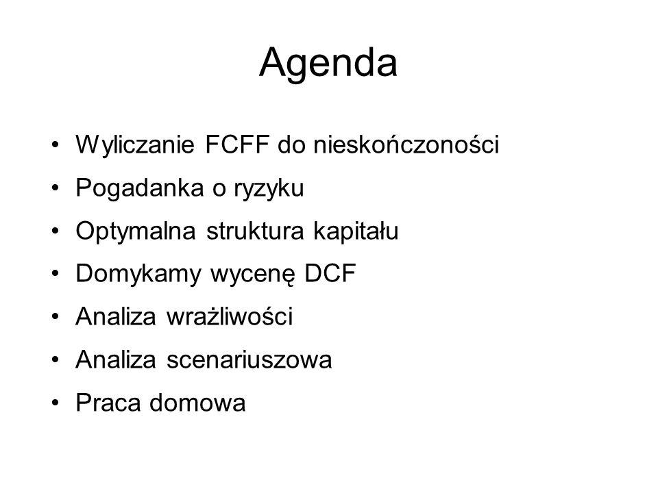 Agenda Wyliczanie FCFF do nieskończoności Pogadanka o ryzyku