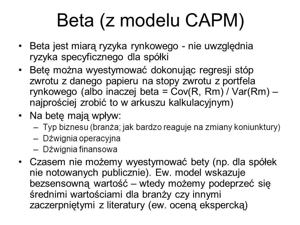 Beta (z modelu CAPM) Beta jest miarą ryzyka rynkowego - nie uwzględnia ryzyka specyficznego dla spółki.