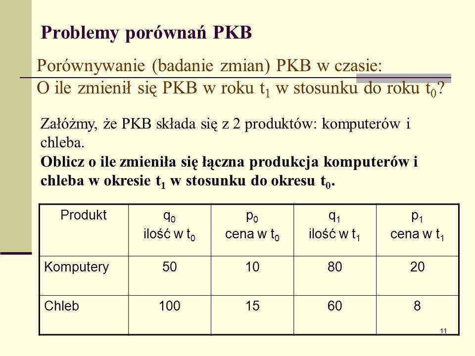 Problemy porównań PKB Porównywanie (badanie zmian) PKB w czasie: