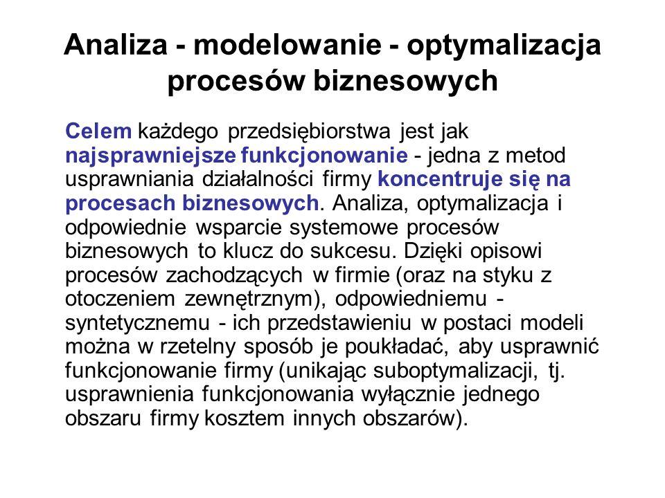 Analiza - modelowanie - optymalizacja procesów biznesowych